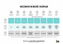 vaccinatieschema België