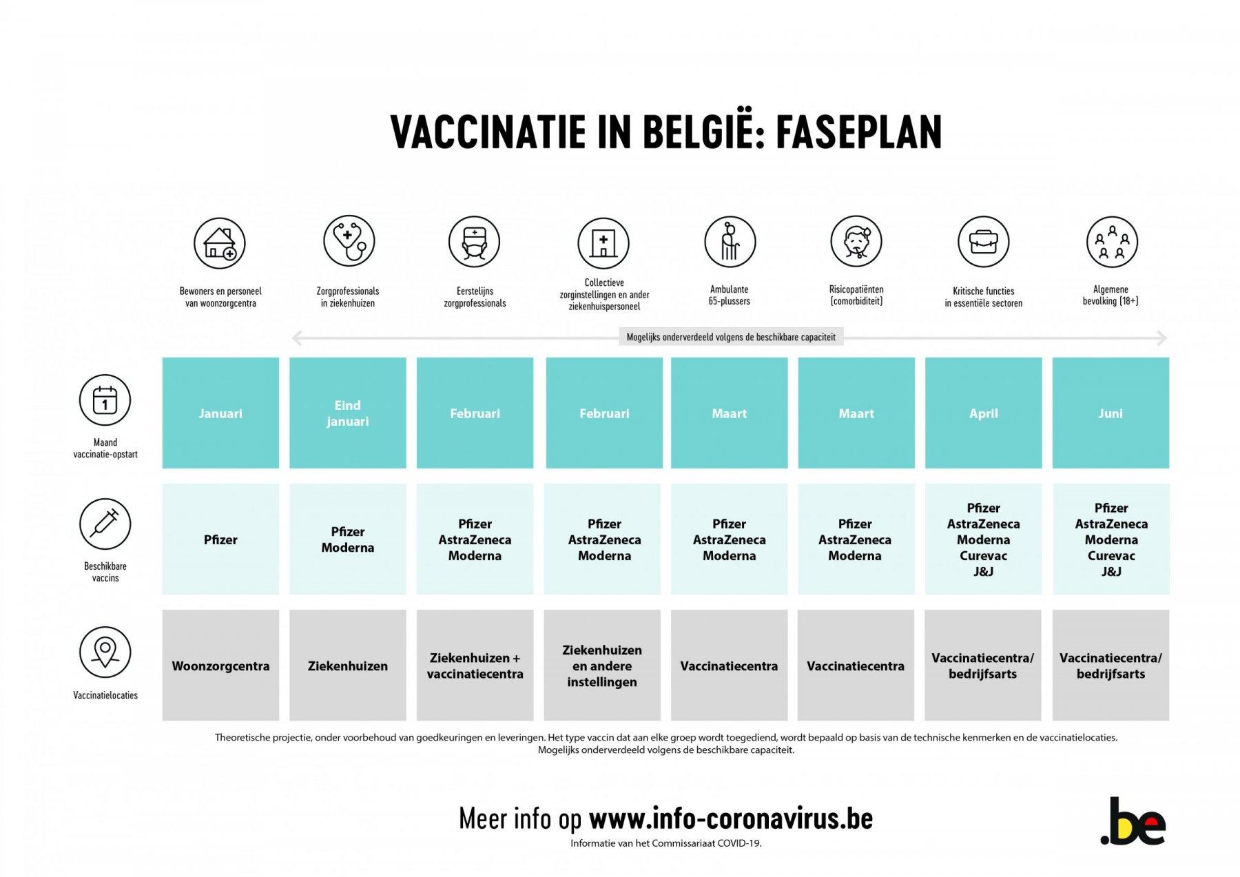 Laat je vaccineren tegen het coronavirus