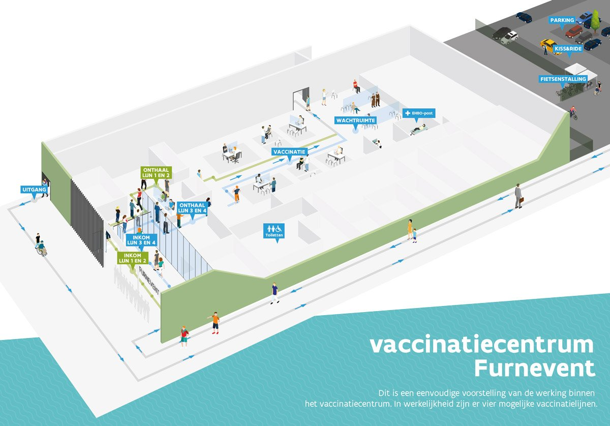 plan vaccinatiecentrum Furnevent Veurne